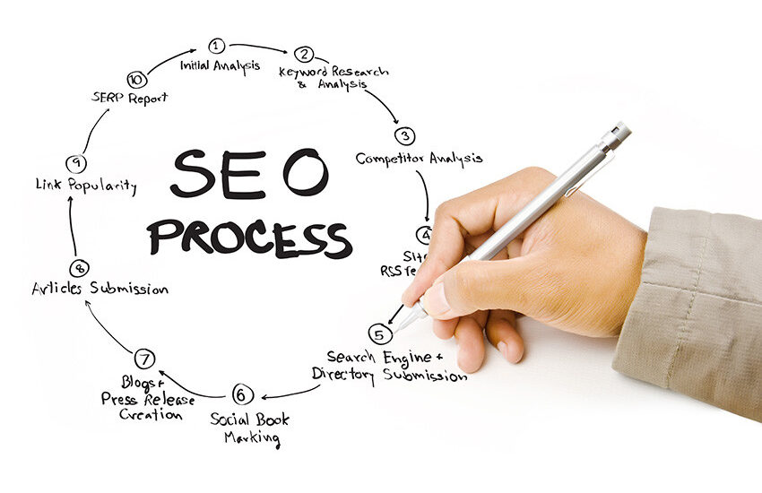 numarke_search_engine_optimization_seo